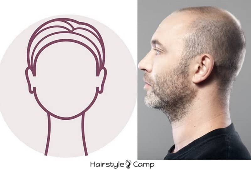 How To Pick The Right Beard For A Shaved Head Hairstylecamp