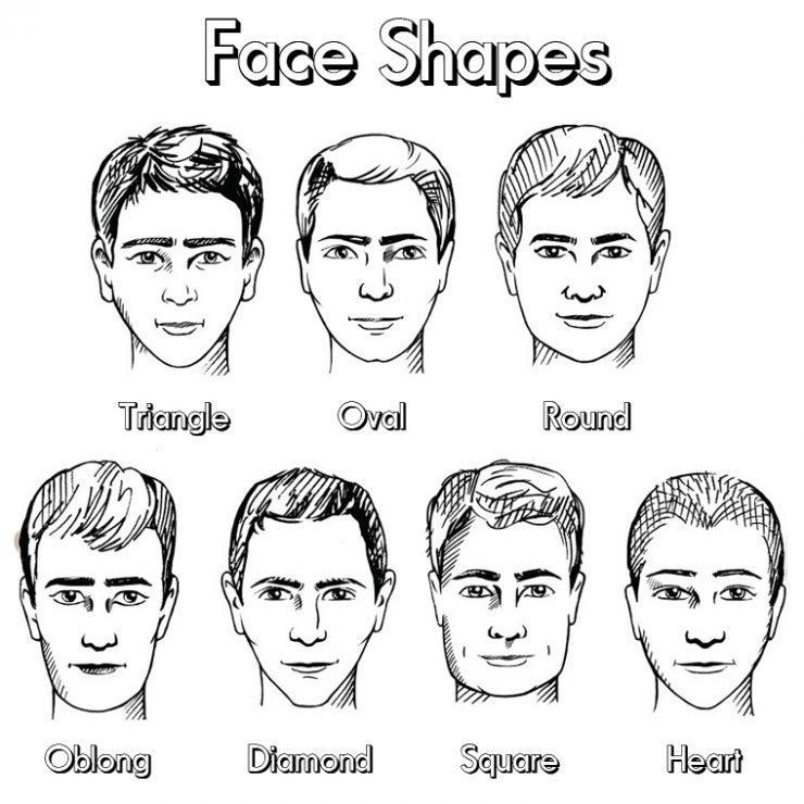 Prime 9 Types Of Curly Hairstyles For Men Trending Right Now Short Hairstyles For Black Women Fulllsitofus